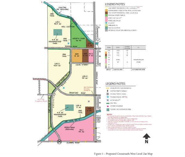 J. B. Anderson Land Use Planning - Crossroads West Specific Plan